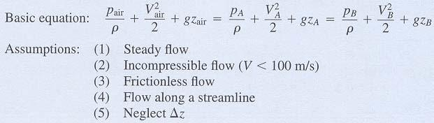 6.3.5 Cautions on Use of the Bernoulli Equation Flow through nozzle was modeled well by the Bernoulli equation.
