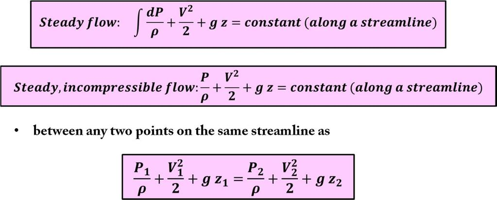 Bernoulli Equation Bernoulli equation, which is commonly used in fluid mechanics for steady,