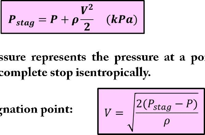Bernoulli Equation The sum of the static and dynamic pressures is called the stagnation pressure, The stagnation pressure