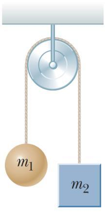 It is attached to a horizontal string that passes over a pulley, and the other end of the string hangs vertically with a 12 kg mass at the bottom.