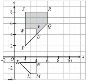 Answer / Jawapan: (a) y =.,. (b) Refer graph for question 12. Rujuk graf untuk soalan 12. (c) (i) (ii) 13. Diagram shows trapeziums KLMN, PQRS and PUVW drawn on a Cartesian plane.