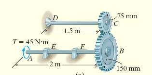 Example 5.8 The two solid steel shafts are coupled together using the meshed gears.