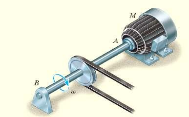 Example 5.5 A solid steel shaft AB is to be used to transmit 3750 W from the motor M to which it is attached.