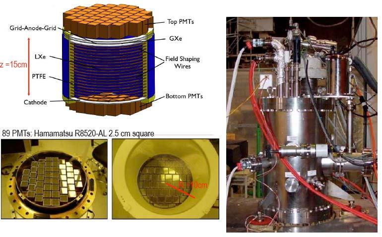 Next generation detectors will be 100 kg active mass, a factor of 10 larger than CDMS.