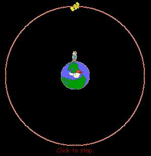 Geostationary Orbit A geostationary orbit is one in which a satellite orbits the earth at exactly the same speed as the earth turns and at the same latitude, specifically zero, the