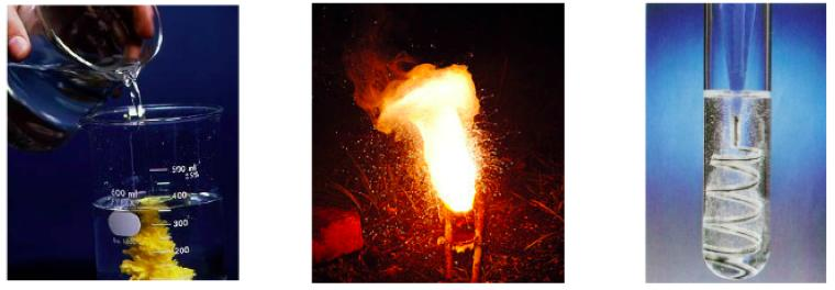 2.3 - Types of Chemical Reactions We shall investigate five types of chemical reactions: 1 Combustion 2