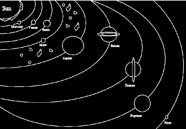 Our Solar System Solar System Our Solar System is made up of planets, including Earth, and smaller objects that orbit the.