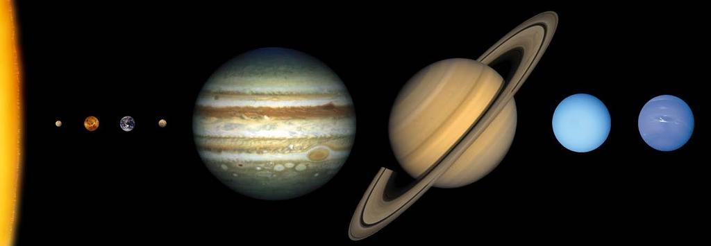 Two major type of planets Terrestrial planets - small, made mostly of rock & iron with high densities,