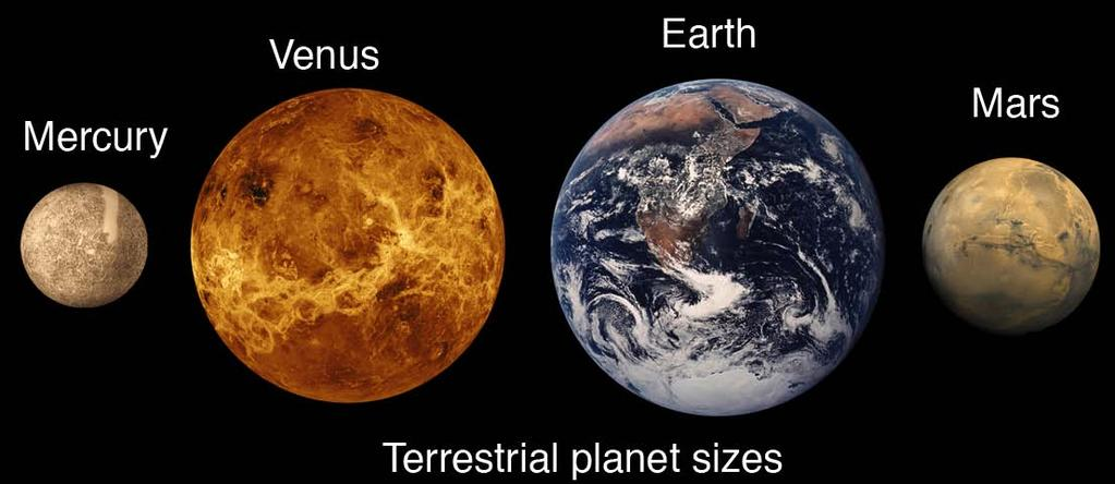 Terrestrial planets All are similar in overall
