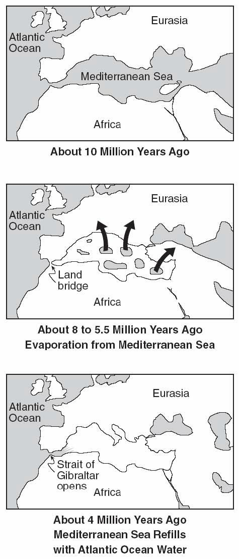 Use the picture to the right to answer questions 9-10. 9. What happened to the Mediterranean Sea about 6 million years ago?