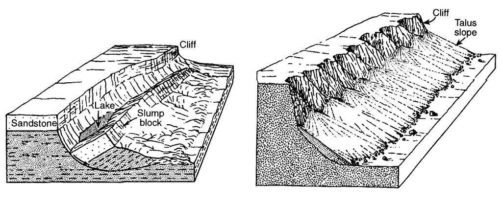 16. Two landscape regions are shown below. 18. The diagram below shows a stream profile before and after an earthquake. Points A and B are locations along the streambed.