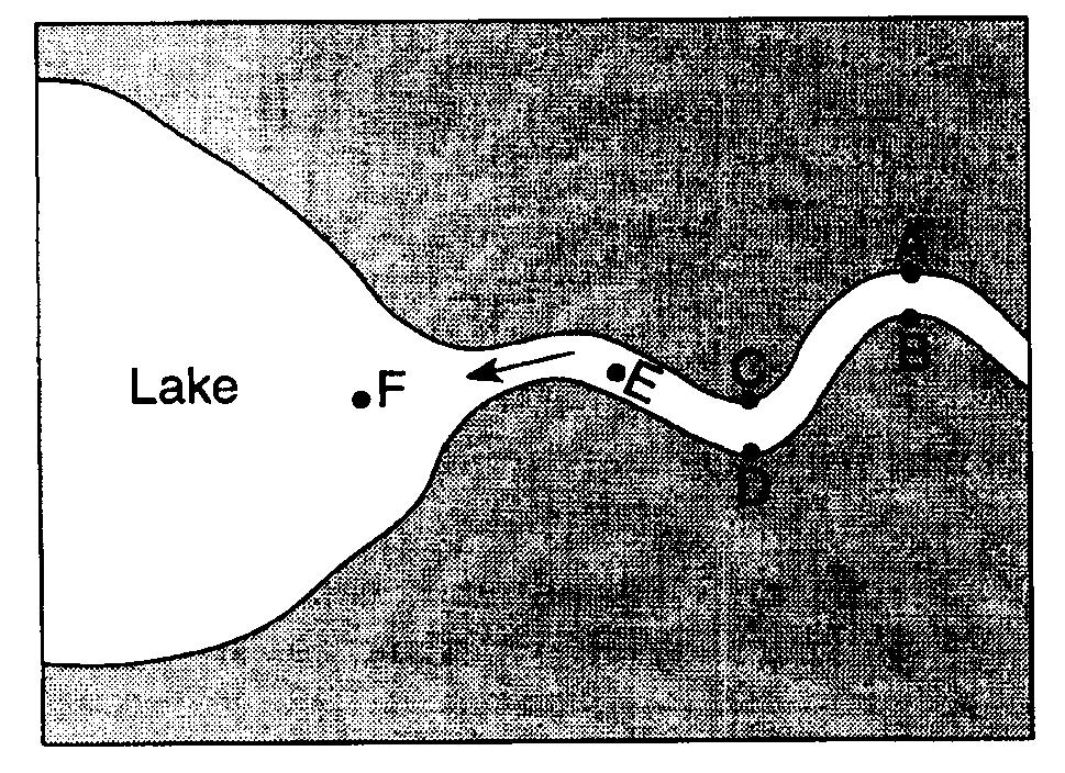 The map below represents a river as it enters a lake.