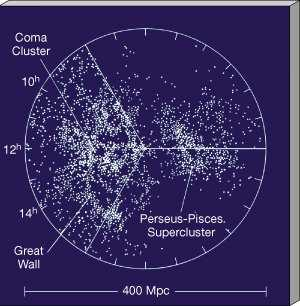 Within about 150 Mpc from Milky Way Within about 300 Mpc from Milky Way The masses of nearby spiral galaxies can be determined by studying their rotation curves.