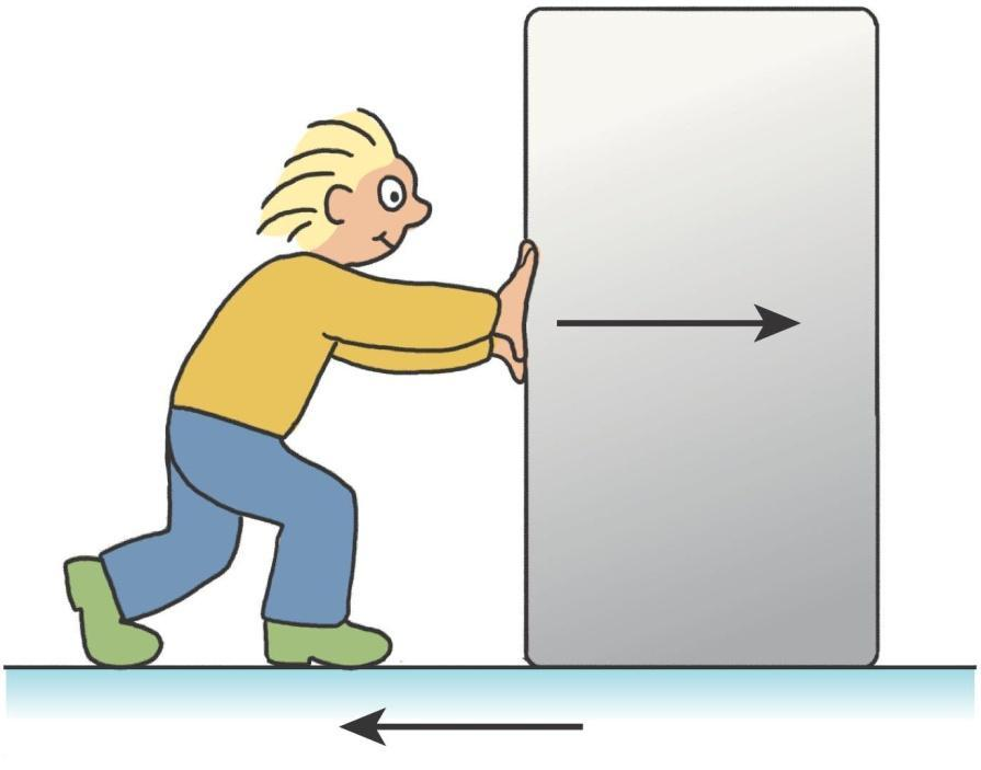 The Force of Friction CHECK YOUR NEIGHBOR When Josh pushes a refrigerator across a kitchen floor at an increasing speed, the amount of friction