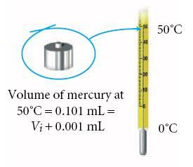 * Measuring Temperature * In order for a device to be used as a thermometer, it must make use of a change in some physical property that corresponds to changes in temperature, such as the volume of a