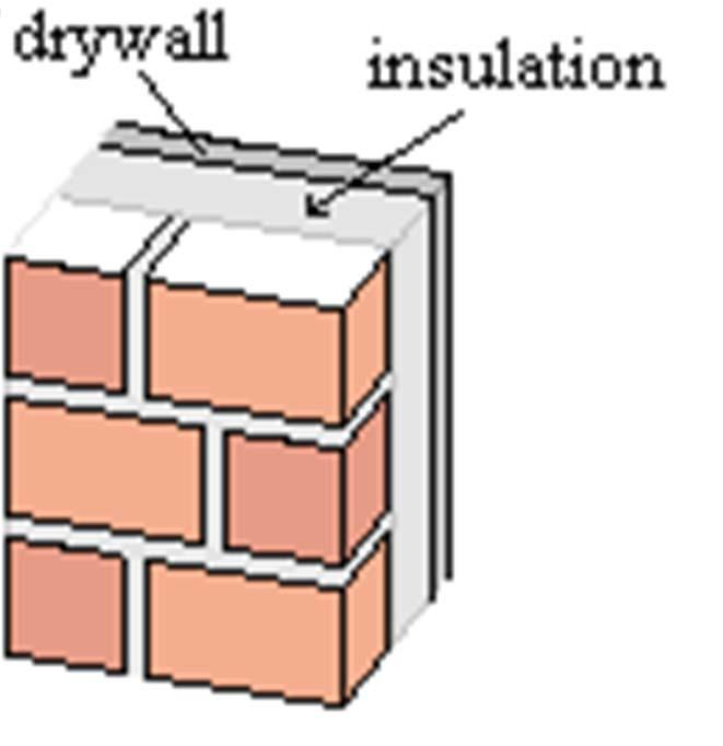 Example 8 A wall of a house consists of a layer of 10.2 cm- thick layer of brick, a layer of fiber glass insulation 8.9 cm thick and a 1.25-cm-thick drywall.