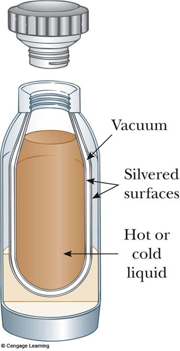 Resisting Energy Transfer Dewar flask/thermos bottle Designed to minimize energy transfer to surroundings Space