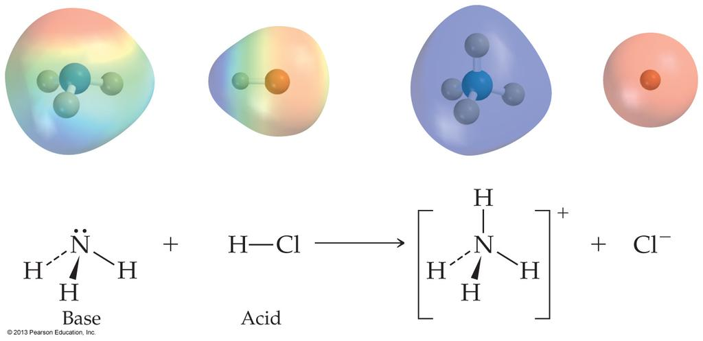 Acid-Base Reactions Don t Have to Involve Water A