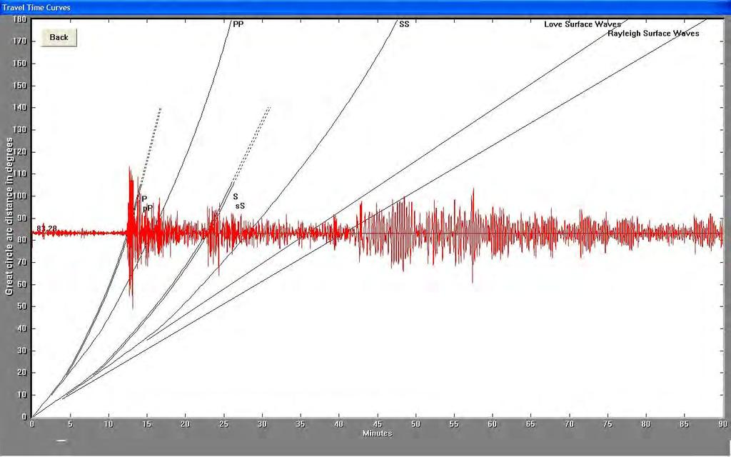 M7.7 Earthquake off Northern Chile Nov 14, 2007 University of Portland AS-1