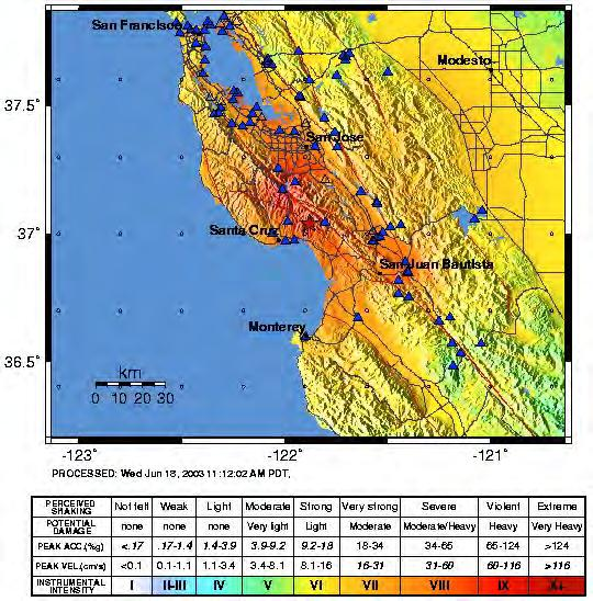 Earthquake Intensity: Violence and Effects of Ground Shaking. What controls Intensity? Magnitude More energy released. Distance Shaking decays with distance.