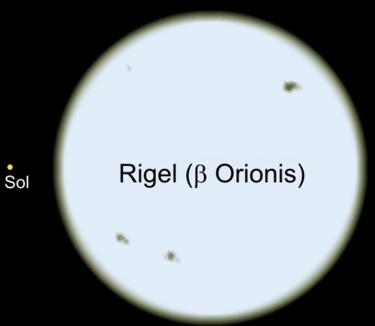 Rigel (β Ori) Rigel (β Orionis) is the brightest star in the constellation Orion, and the seventh brightest star in the night sky, with a visual magnitude of 0.13. Rigel is a triple star system.