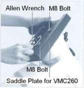 Place the saddle plate on the mount head so that the screw holes match each other by using
