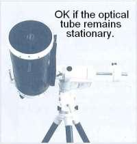 Release the telescope tube gradually to see which way the telescope rotates around the R.A. axis.