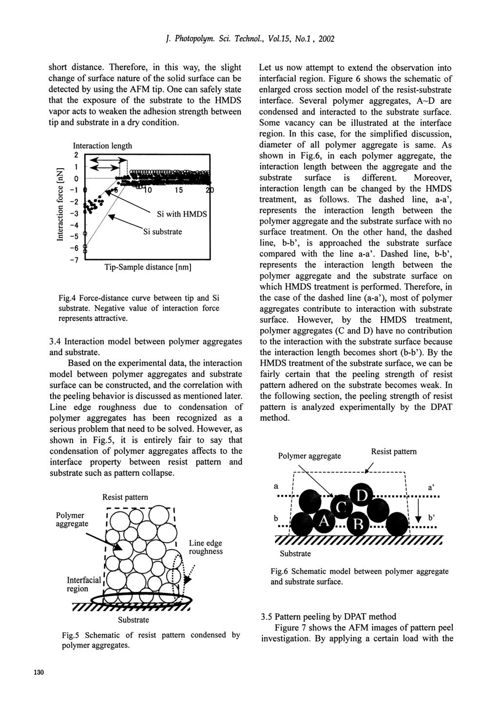 J. Photopolym, Sci, Technol., Vol.15, No.1, 2002 short distance. Therefore, in this way, the slight change of surface nature of the solid surface can be detected by using the AFM tip.