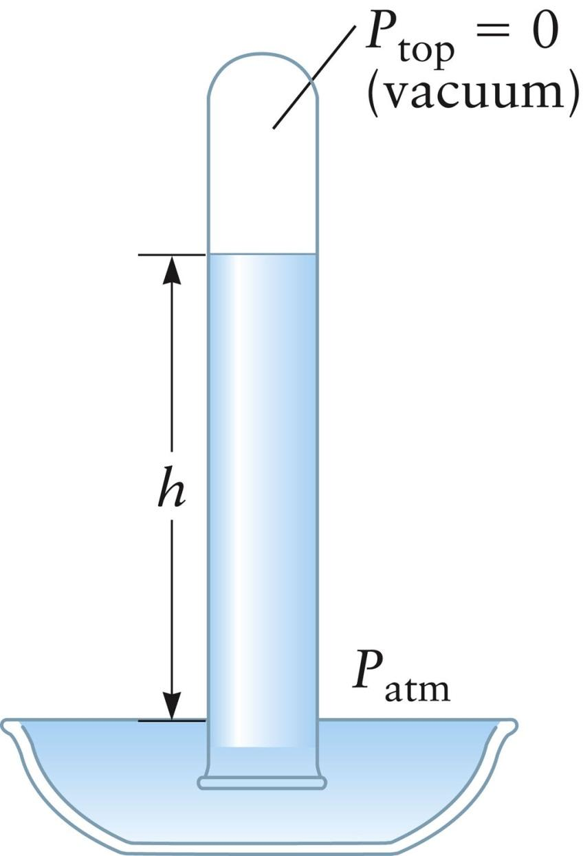 Barometers A barometer measures the absolute pressure of the atmosphere One type consists of a straight tube,