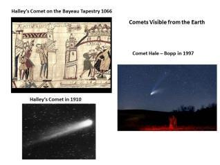 Comets The bodies that we call comets are icy planetesimals leftover from the formation of the Solar System, but eventhough they are small (~ few
