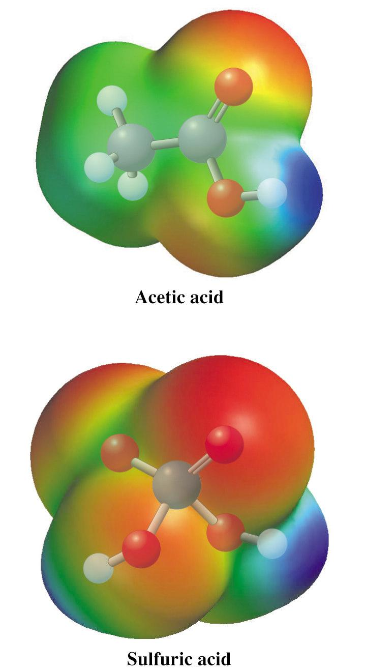 Molecular Structure and Acid Strength The strength of an acid depends on how easily the hydrogen ion is lost or removed. Two factors are important in determining this: 1. The polarity of the bond 2.