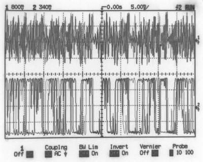 6 c) q =-0.8 d) q =-.. Fig. 8. Chaotic waveform in time domain, on-diode voltage.
