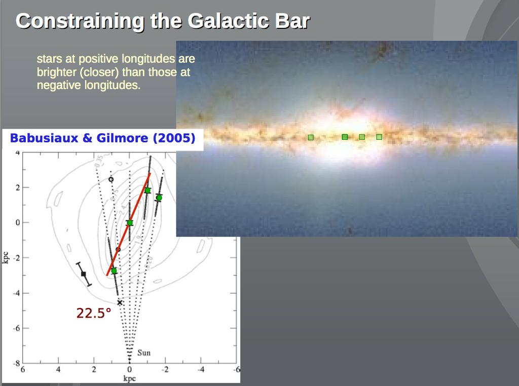 The Bar of the Milky Way 29 The Galactic nucleus 30 latest results on cloud falling into black hole in centre of MW The