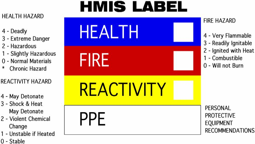 Notes (1) If you have unlabeled or unidentified containers with chemicals, please contact your Departmental HCP Administrator or the EHS Office for assistance.