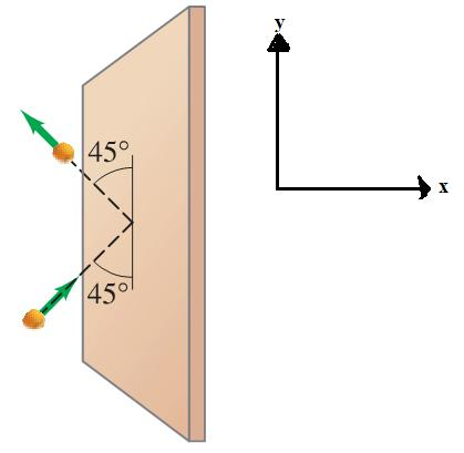 Term: 111 Tuesday, January 10, 01 Page: 18 Q6. A tennis ball of mass m = 0.060 kg and speed 5 m/s strikes a wall at 45 o angle and rebound with the same speed at 45 o as shown in Figure 17.