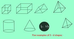 8) SOLID FIGURES Figures which can be touch are known as solid figures Edges 12, vertices 8, Faces 6 VOLUME :The space which an object is occupies or a box can