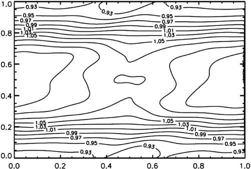 Fig. 4. Eight largest nonaxisymmetric components in the magnetic spectrum of the baseline configuration as function of the normalized toroidal flux. Fig. 2.