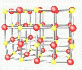 Types of Cluster (3) Ionic Clusters Heteroatomic clusters composed from atoms with large difference in electronegativity.