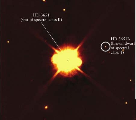 Brown Dwarfs Brown Dwarfs are starlike objects that are not massive enough (M< 0.08 M! ) to sustain hydrogen fusion in their core. They have temperatures lower than those of spectral class M stars.