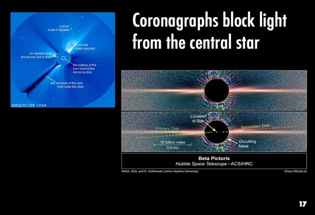 But we don t want to see the light source itself -- We re interested only in the particles that scatter the light. So we block the central light source (the star) with a coronagraph.