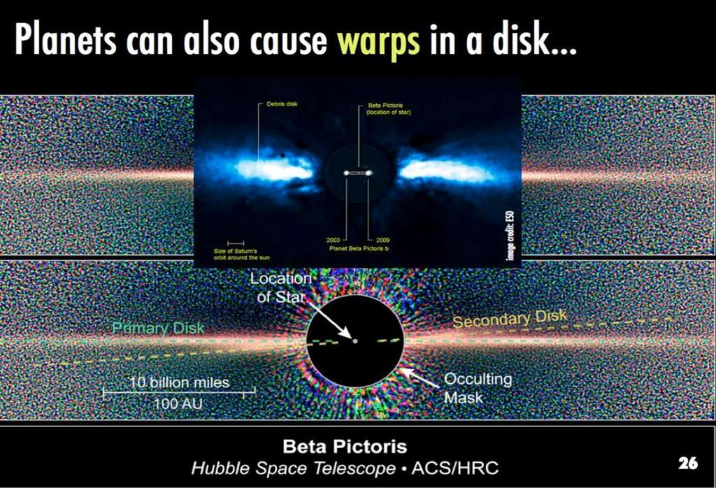 Disk structure is thought to be shaped by the presence of planets.