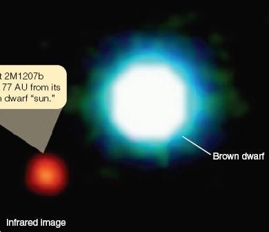 Direct Detection of Extrasolar Planets Very few