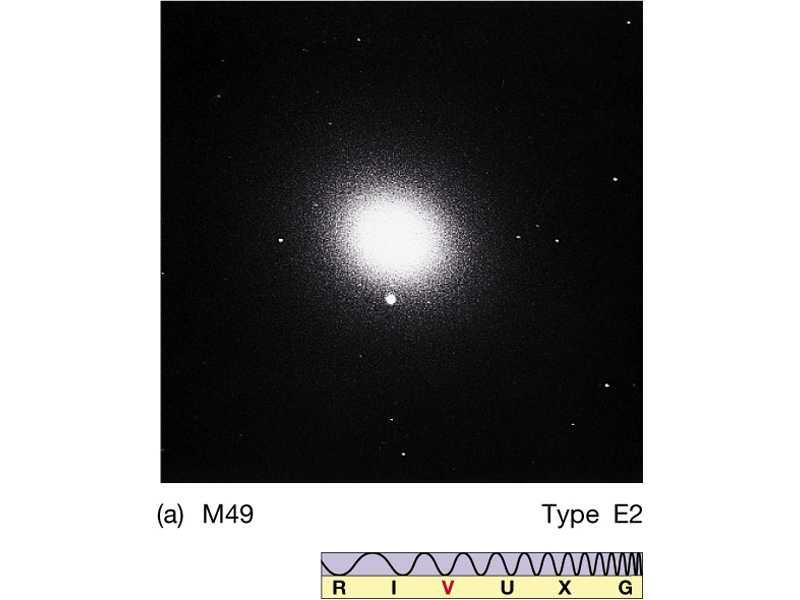 And even earlier type galaxies: Elliptical Galaxies