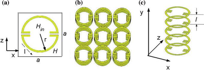 48 P.-G. Luan Fig. 2.8 Array of split-ring resonators (SRRs). a A single SRR in a unit cell. b Array of SRR stacks.