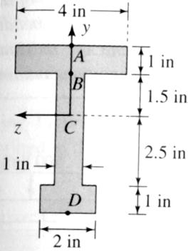 Class Problem 1 The bending normal stress at point B is 15 ksi.