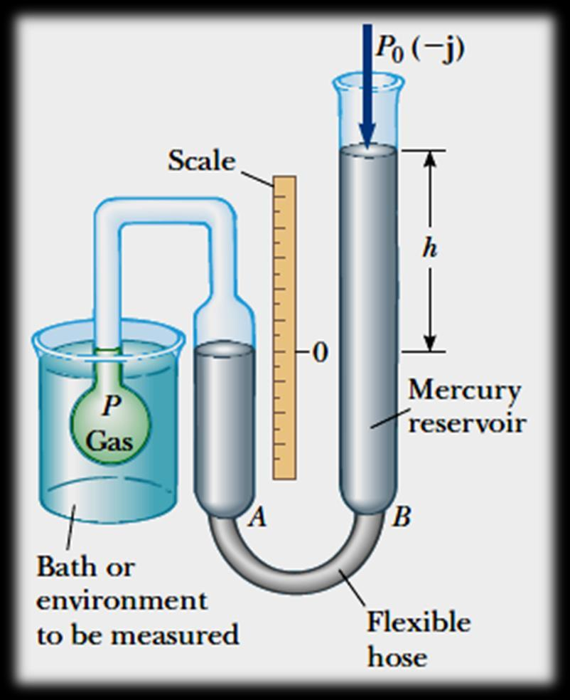 THERMOMETERS THE CONSTANT-VOLUME GAS THERMOMETER A constant-volume gas thermometer measures the pressure of the gas contained in the flask