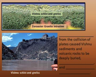 to highlight the unconformity represented by the