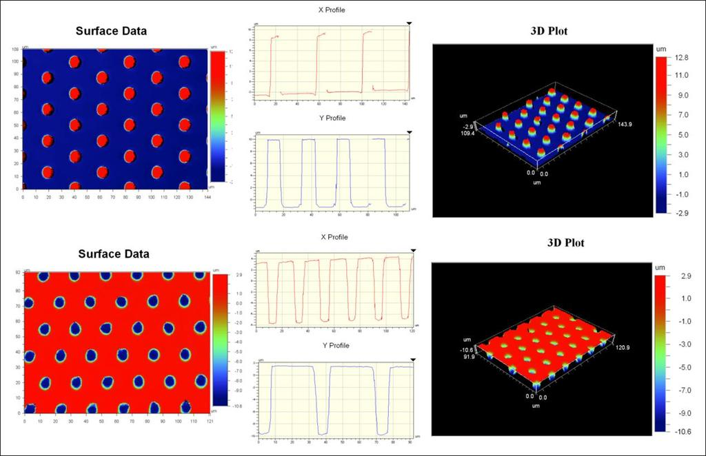 Figure 6-8: Typical optical interferometry measurements of surfaces patterned with micro-pillars of 12 m in height
