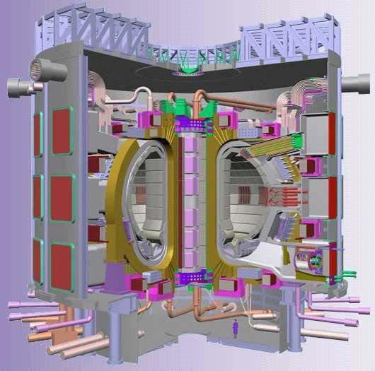 ITER is reactor scale (tests key