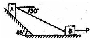 7. Block A weighing 1000 N rests on a rough inclined plane whose inclination to the horizontal is 45.